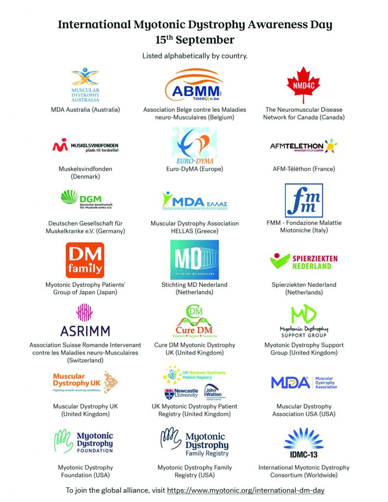 Supporting Organisations